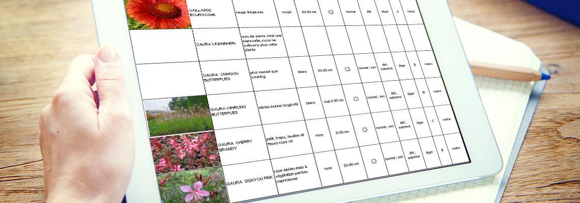 avantages d'un catalogue de plantes par correspondance